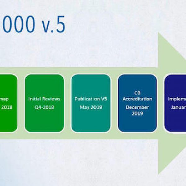 Iso 22000 2018 1